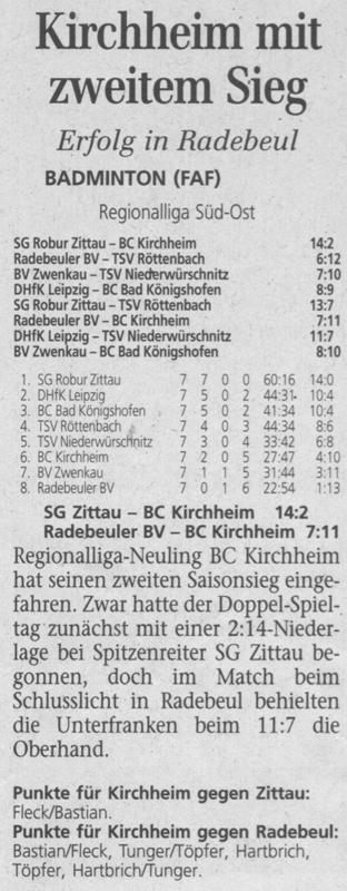 Abschluss Rückrunde BC Kirchheim 2006/2007